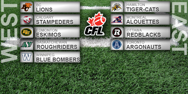 Heading West Bombers To Switch Divisions In 2014 Cfl Ca