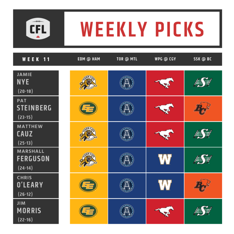 Prediction Time: CFL ca writers make their picks for Week 11