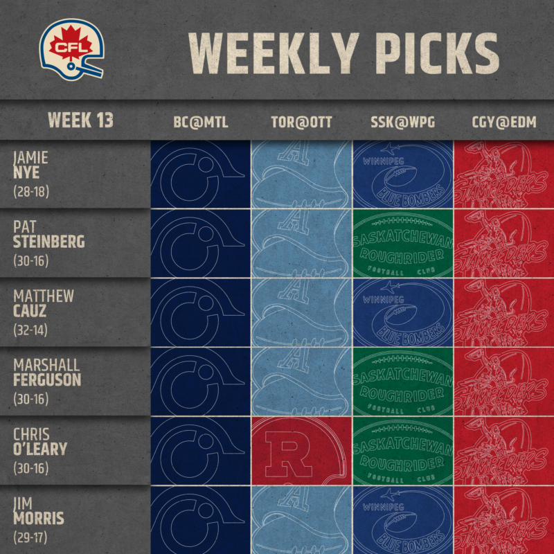 Prediction Time: CFL ca writers make their Week 13 picks