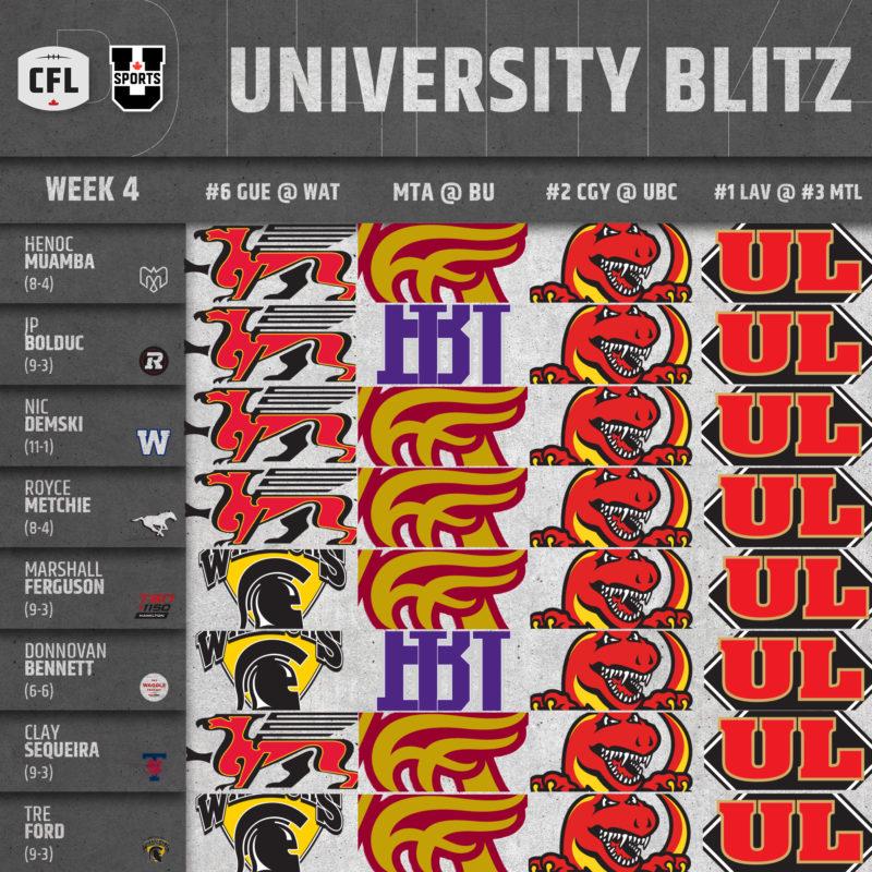 #UniversityBlitz: Week 4 - CFL.ca