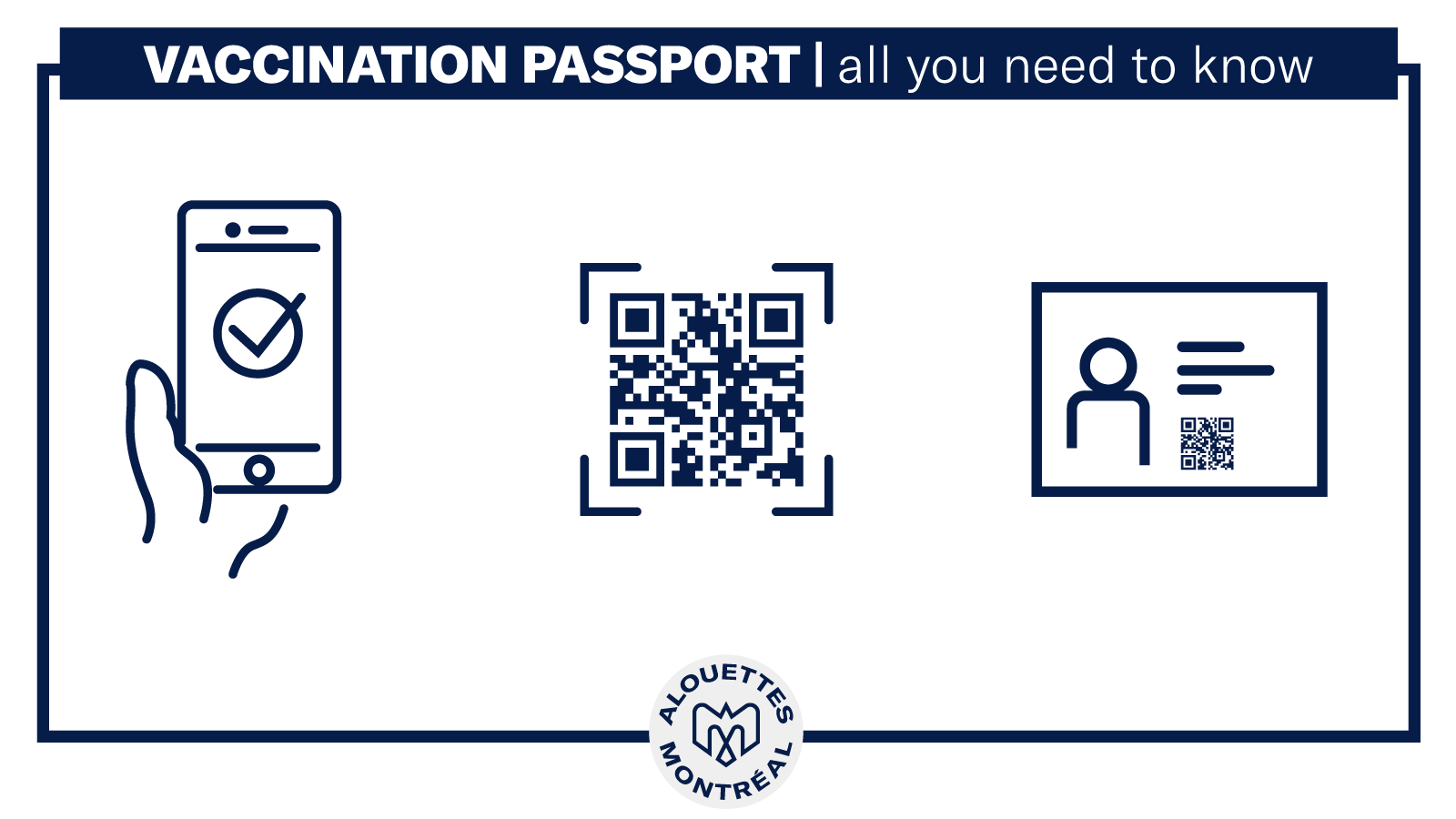 Vaccination Passport
