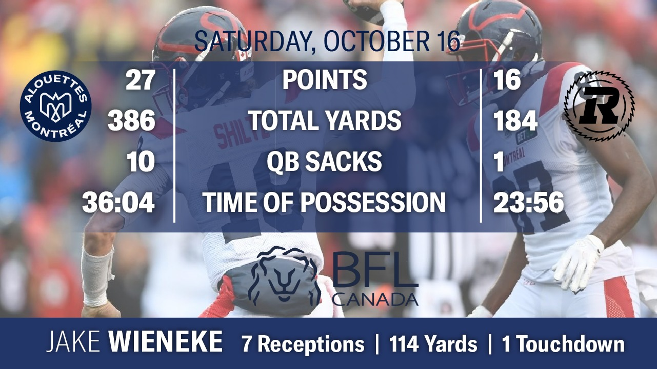 Yesterday's game in numbers