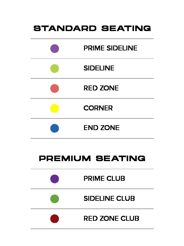 2021 Price Chart