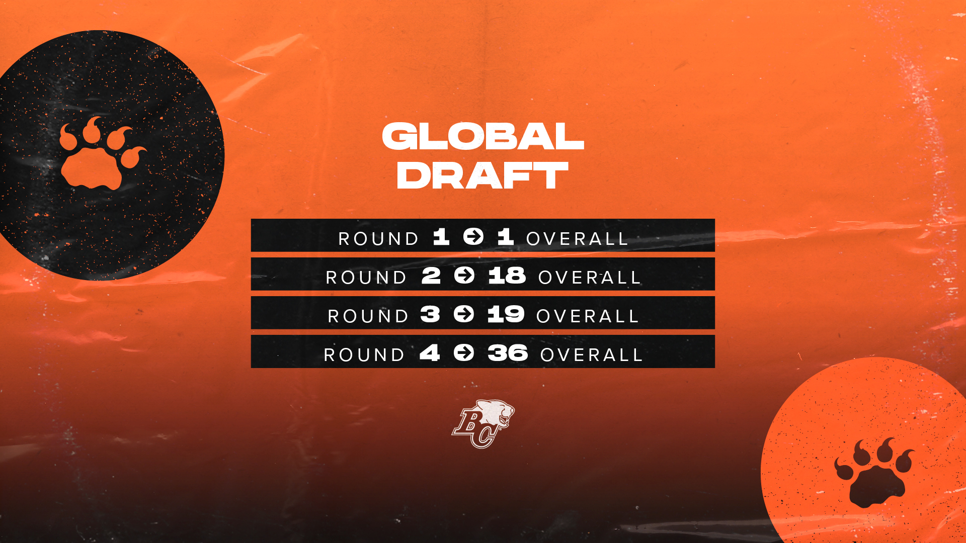 Scouting Season heats up. Head coach Rick Campbell joins 1st and Now to preview the Global Draft, optimism for 2021 and more.