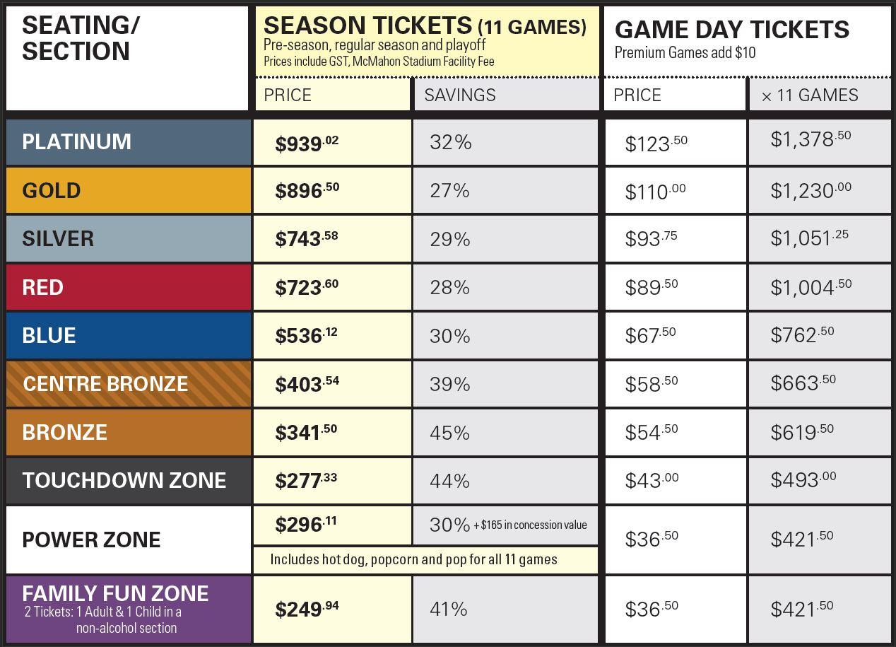 2018-Season-Tickets-Price-Chart