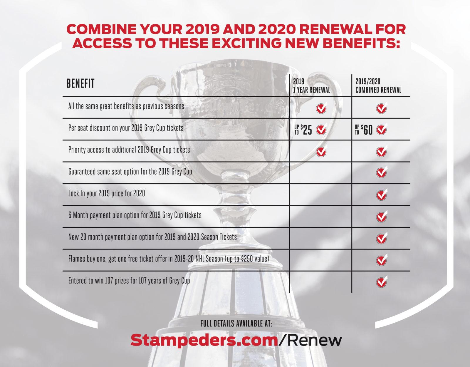 Season Tickets - Calgary Stampeders