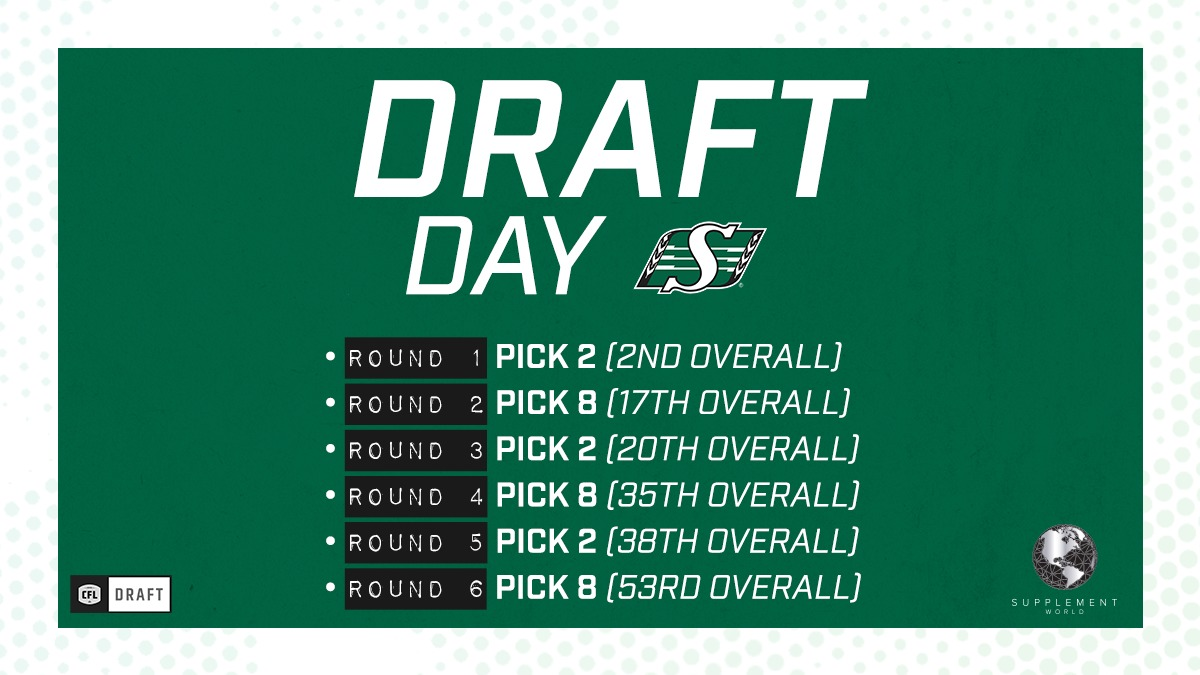 LIVE TRACKER: Riders select 2nd overall in 2021 CFL Draft