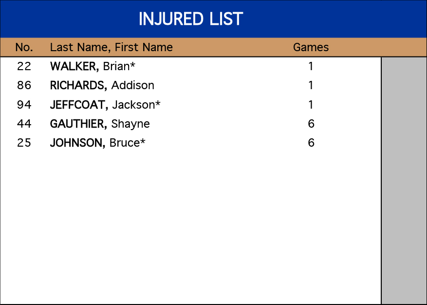 InMotion Network Injury Report
