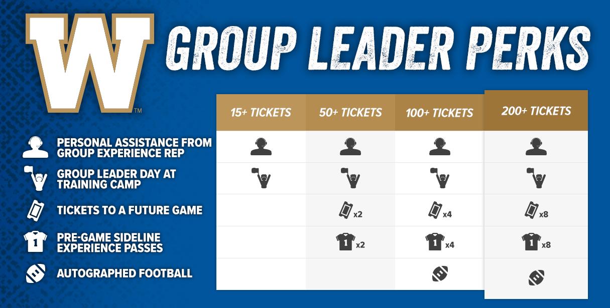 Group Leader Perks