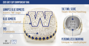 The 107th Grey Cup rings | Presented by Mid-Town Ford & Baron Championship Rings