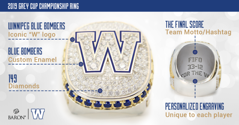 The 107th Grey Cup rings   Presented by Mid-Town Ford & Baron Championship Rings