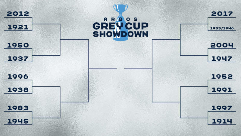 Argos Grey Cup Showdown Bracket