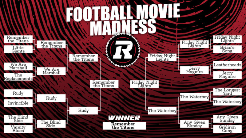 RNation votes on best football movie of all time